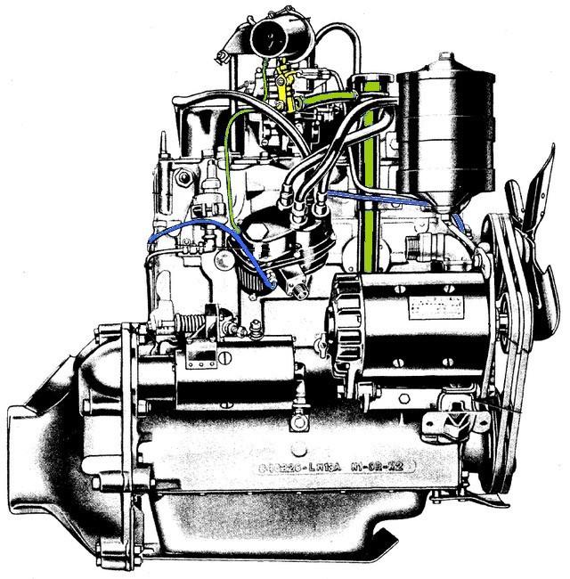 La ventilation active des moteurs de jeeps Image_49