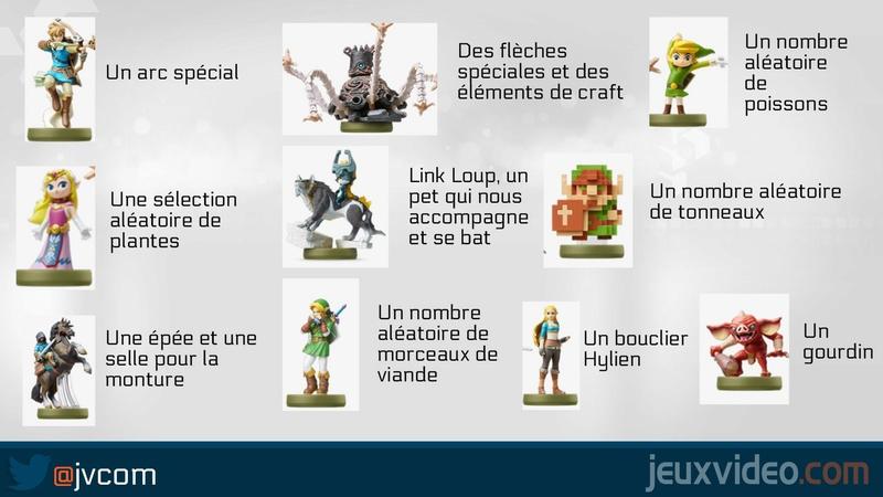 Zelda Breath of the Wild C5sqko10