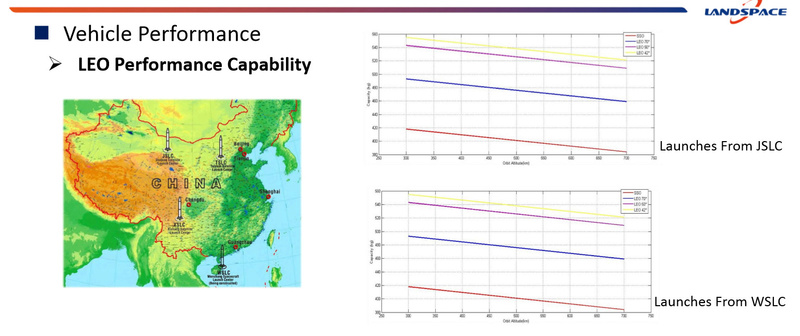 [Chine] Landspace 14843211