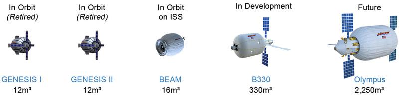 Futur programme spatial américain - Page 40 Ourtec13