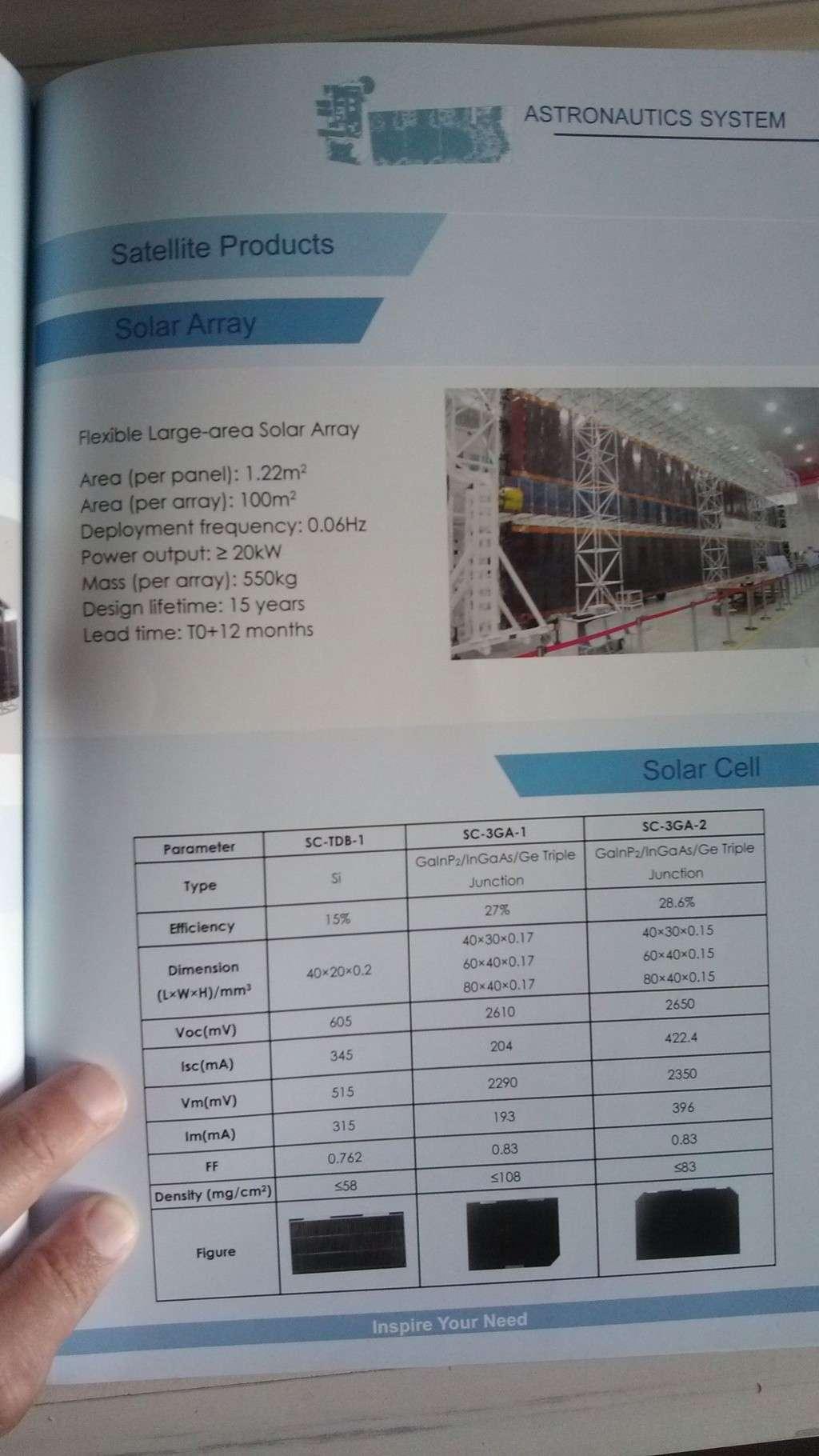Programme habité chinois - Page 5 Milita15
