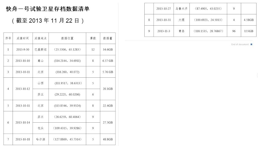 Lancement Kuaizhou / Kuaizhou-1 à JSLC - Le 25 Septembre 2013 - [Succès] - Page 2 Milita23