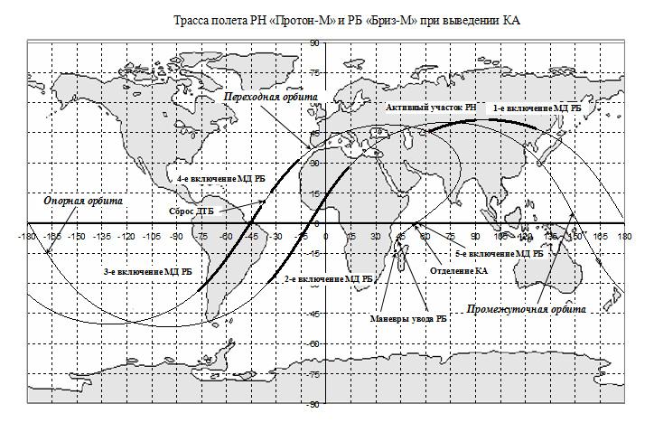 [Echec] Lancement Proton-M / Ekspress-AM4R - 15 mai 2014   - Page 2 Milita56