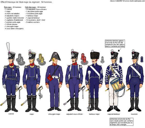 Règlement d'infanterie premier empire Dfdd4710
