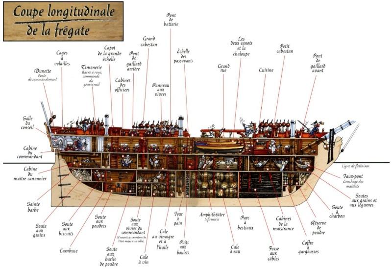Lafayette et l'Hermione Coupe_10