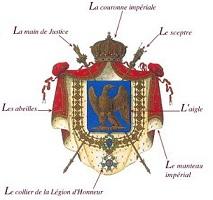 Biographie et Histoire de Napoléon Bonaparte à Napoléon 1er .(Source moteur de recherche Google)( en construction) Symbol11