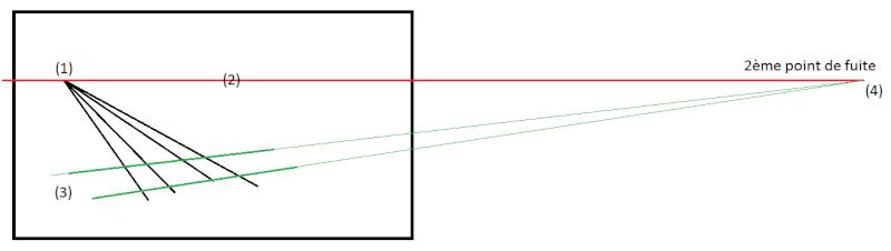 perspective : question de base  2pntfu10