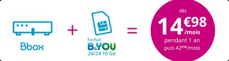 Bbox ADSL + Forfait Mobile B&YOU 10Go à 17.98€ pendant 1 an jusqu'à demain soir  14893010