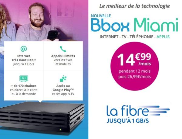 Bouygues Telecom propose la Fibre à 14,99€/mois pendant 1an pour tous ! Ftth_b10