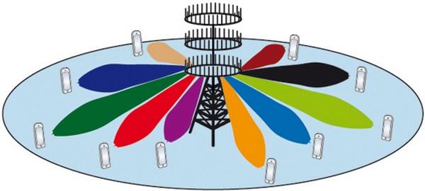 Bouygues Telecom atteint un débit monstrueux de 25,2Gbps en 5G !!!  Massiv11