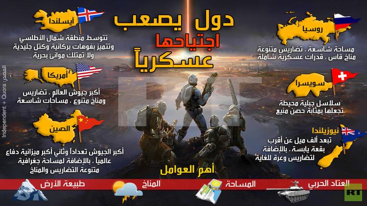 قبل أن ترحل أخي الزائر..! - صفحة 22 58b55e10