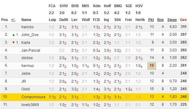 Bundesliga 2016/2017 - Kicktipp - Seite 3 2310