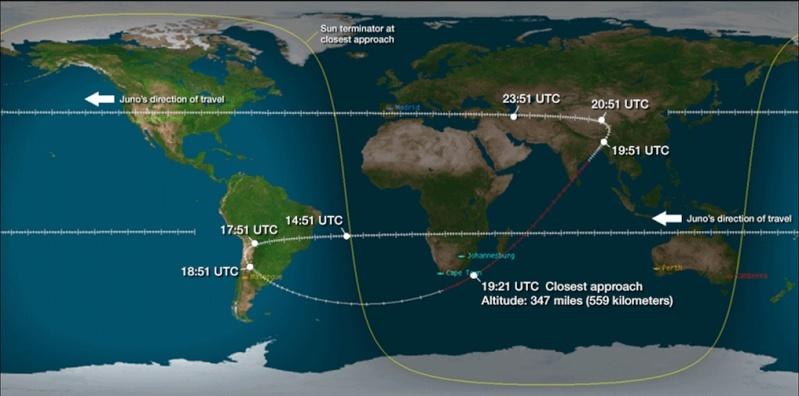 Juno - Mission autour de Jupiter Juno10
