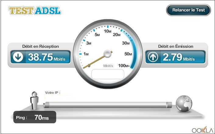 Test ADSL vitesse 2014-109
