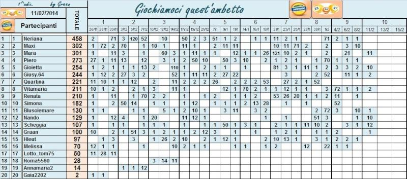 Classifica di Giochiamoci quest'ambetto!! - Pagina 2 Classi59