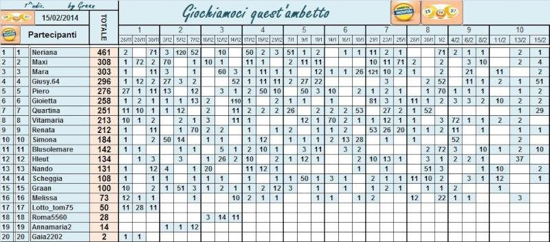 Classifica di Giochiamoci quest'ambetto!! - Pagina 2 Classi61