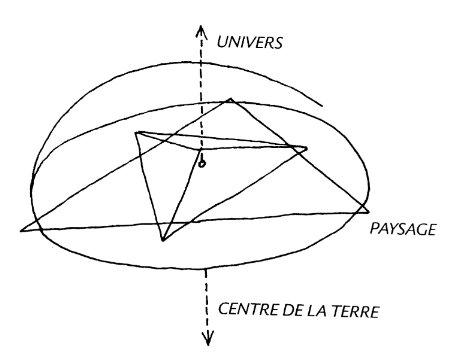 Marko Pogacnik : Phénomènes géomantiques - Les centres correspondant aux chakras supérieurs Marko_13