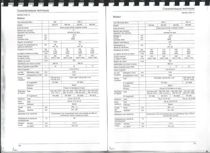 numéro de série pompe injection diesel OM366LA Pi10