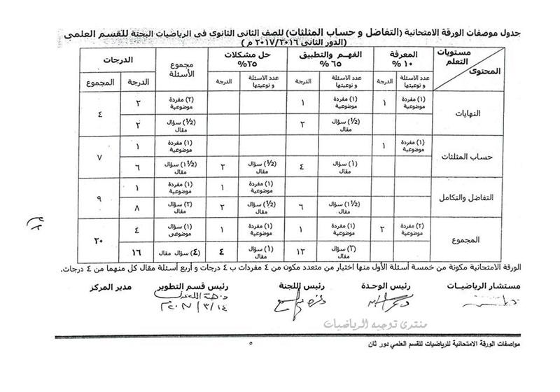 مواصفات الورقة الامتحانية في الرياضيات للدور الثاني 1 ثانوي و 2 ثانوي 2017 1511