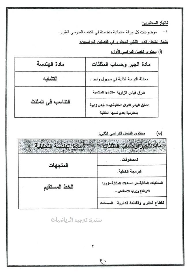 مواصفات الورقة الامتحانية في الرياضيات للدور الثاني 1 ثانوي و 2 ثانوي 2017 211