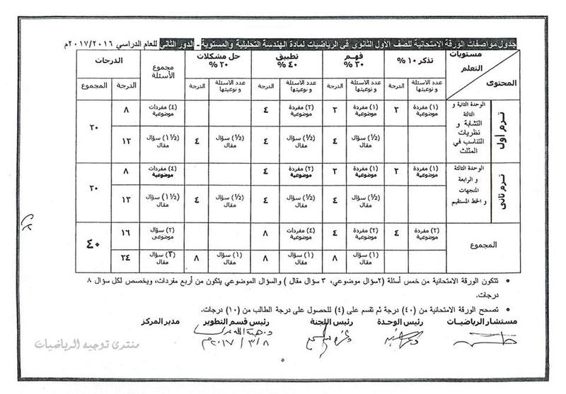 مواصفات الورقة الامتحانية في الرياضيات للدور الثاني 1 ثانوي و 2 ثانوي 2017 511