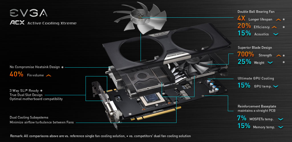 FS-EVGA GeForce GTX 770 2GB Dual SC w/ EVGA ACX Cooler Acx_ex10