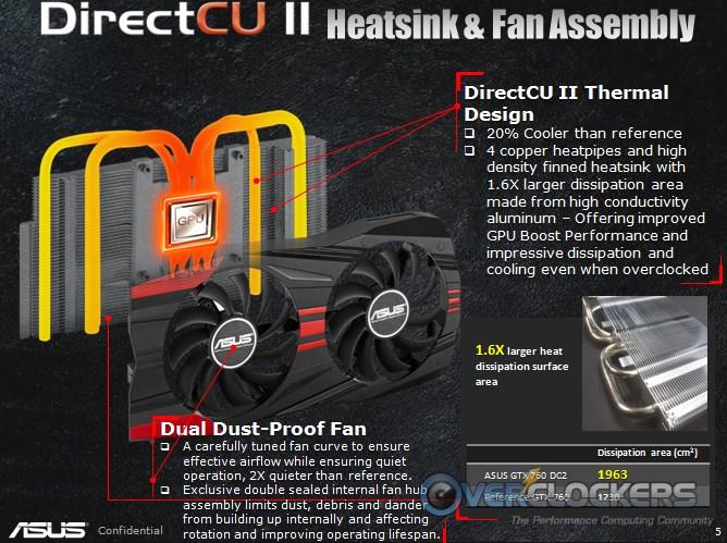 FS- ASUS GeForce® GTX 760 DirectCU II  2GB Oc-asu11