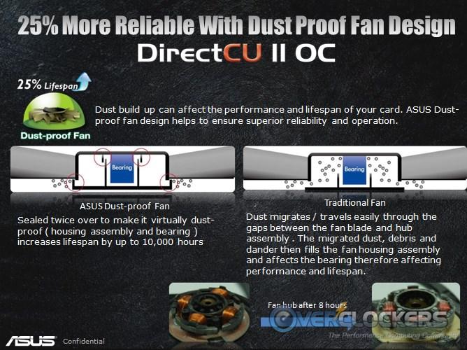 FS- ASUS GeForce® GTX 760 DirectCU II  2GB Oc-asu16