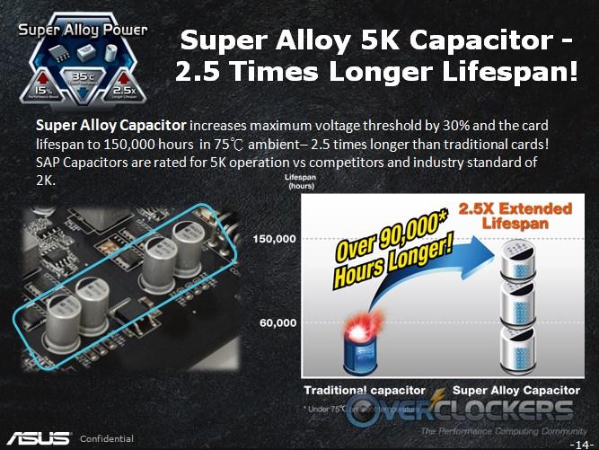 FS- ASUS GeForce® GTX 760 DirectCU II  2GB Oc-asu19