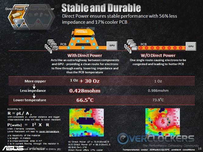 FS- ASUS GeForce® GTX 760 DirectCU II  2GB Oc-asu21