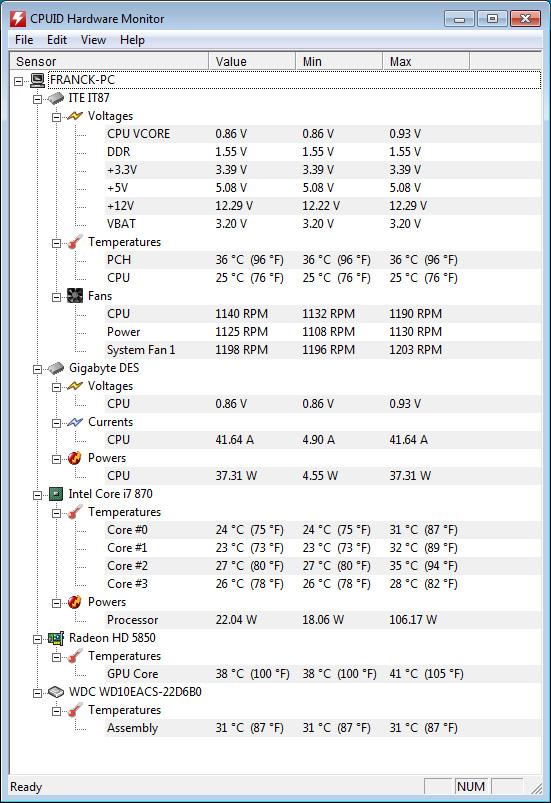 Les logiciels à avoir, pour tester sont Overclock MAJ( 10 OCT 2013) Softwa10