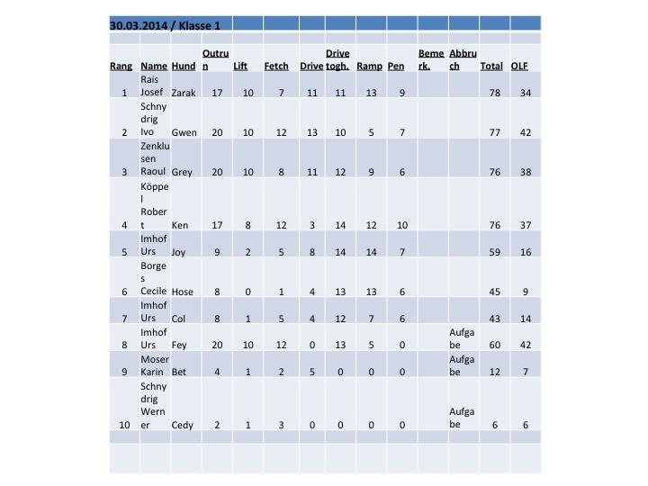 Championnat Valaisan 2014 Steg Diapos13