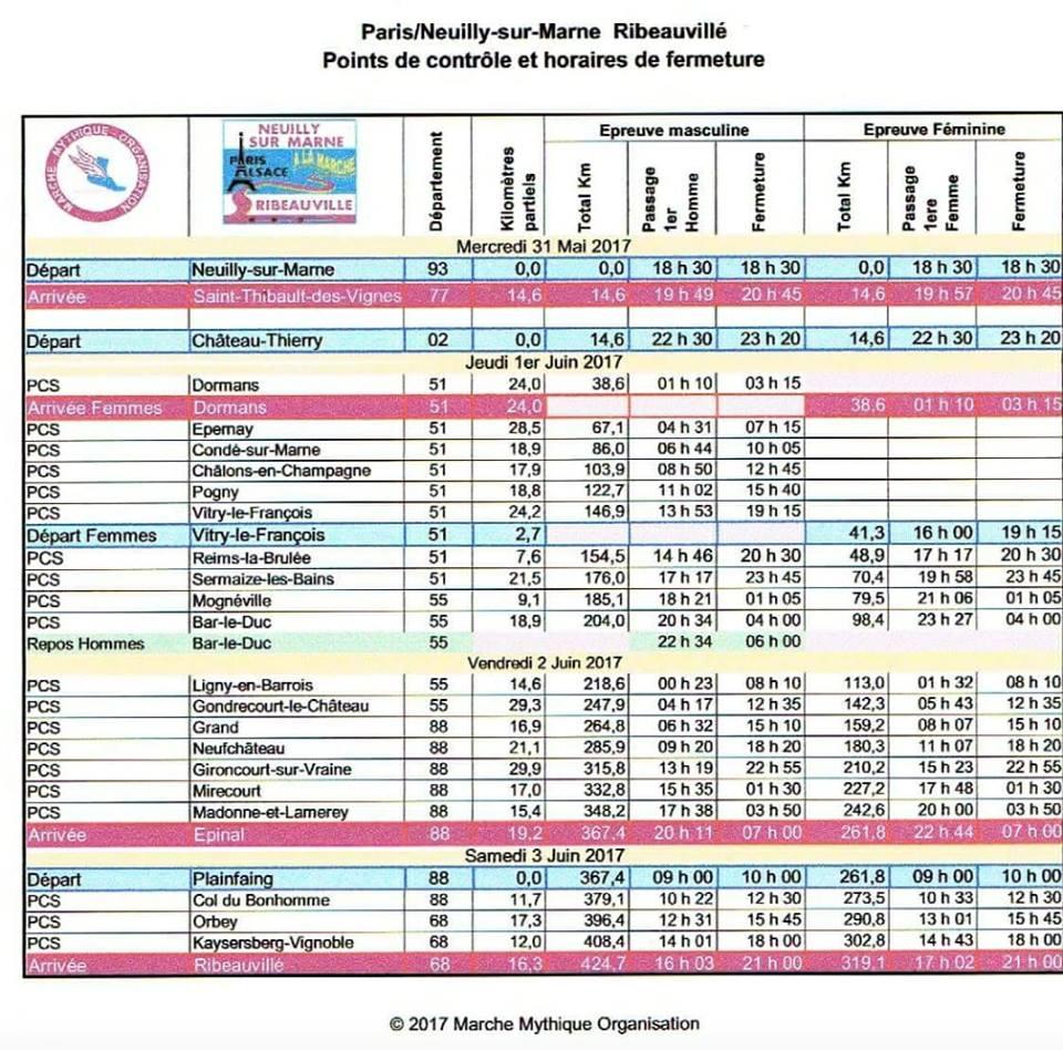 Liste des engagé(e)s à Paris-NSM-Ribeauvillé 2017 18447310