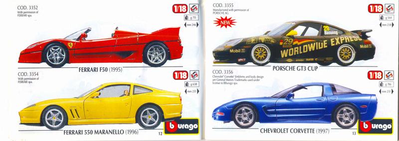 Catalogo 1999-2000 Burago41