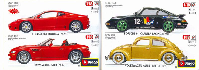 Catalogo 1999-2000 Burago42