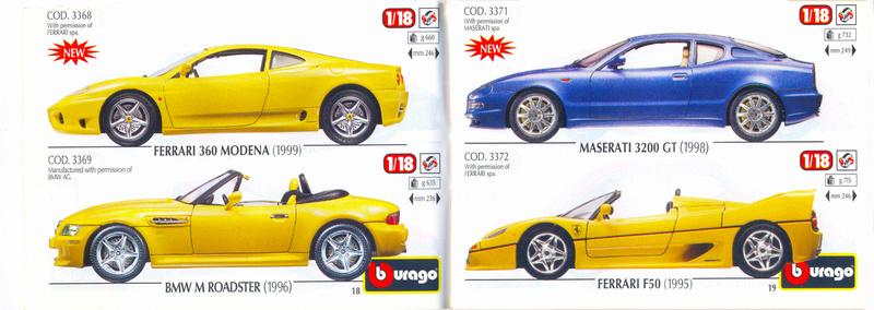 Catalogo 1999-2000 Burago44
