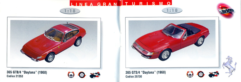 Catalogo 2001 Hw_20012