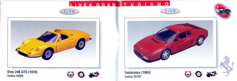 Catalogo 2001 Hw_20013