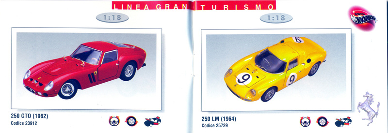Catalogo 2001 Hw_20014