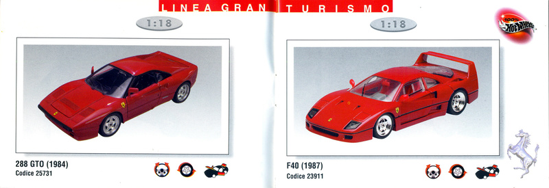 Catalogo 2001 Hw_20015