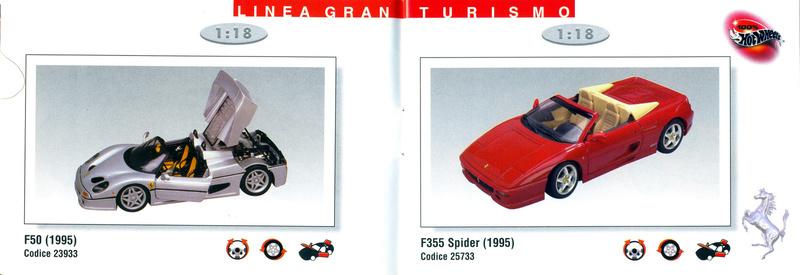 Catalogo 2001 Hw_20021