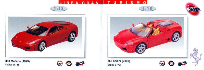 Catalogo 2001 Hw_20026