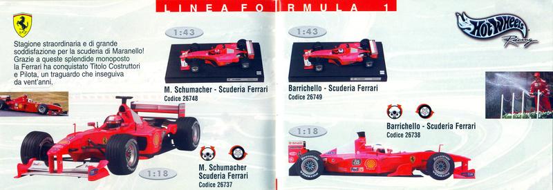 Catalogo 2001 Hw_f1_10