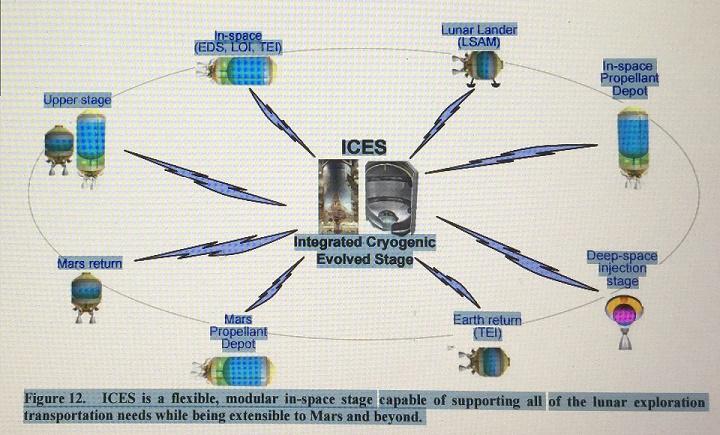 ACES: Étage cryogénique L H2 / L O2 supérieur  de United Launch Alliance Img_0011