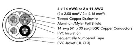 Audioquest SR-1404 bi-wire Speaker Cable (SOLD) Sr-14011