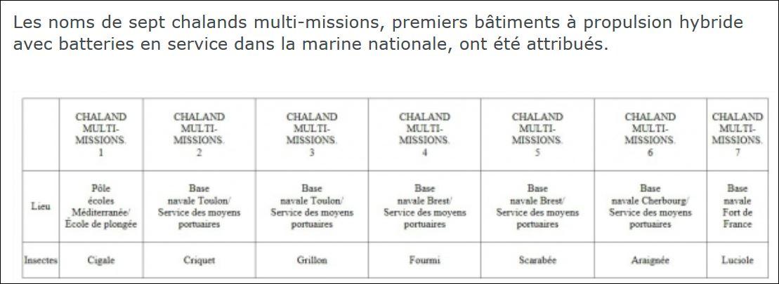 Chalands multi missions 1365