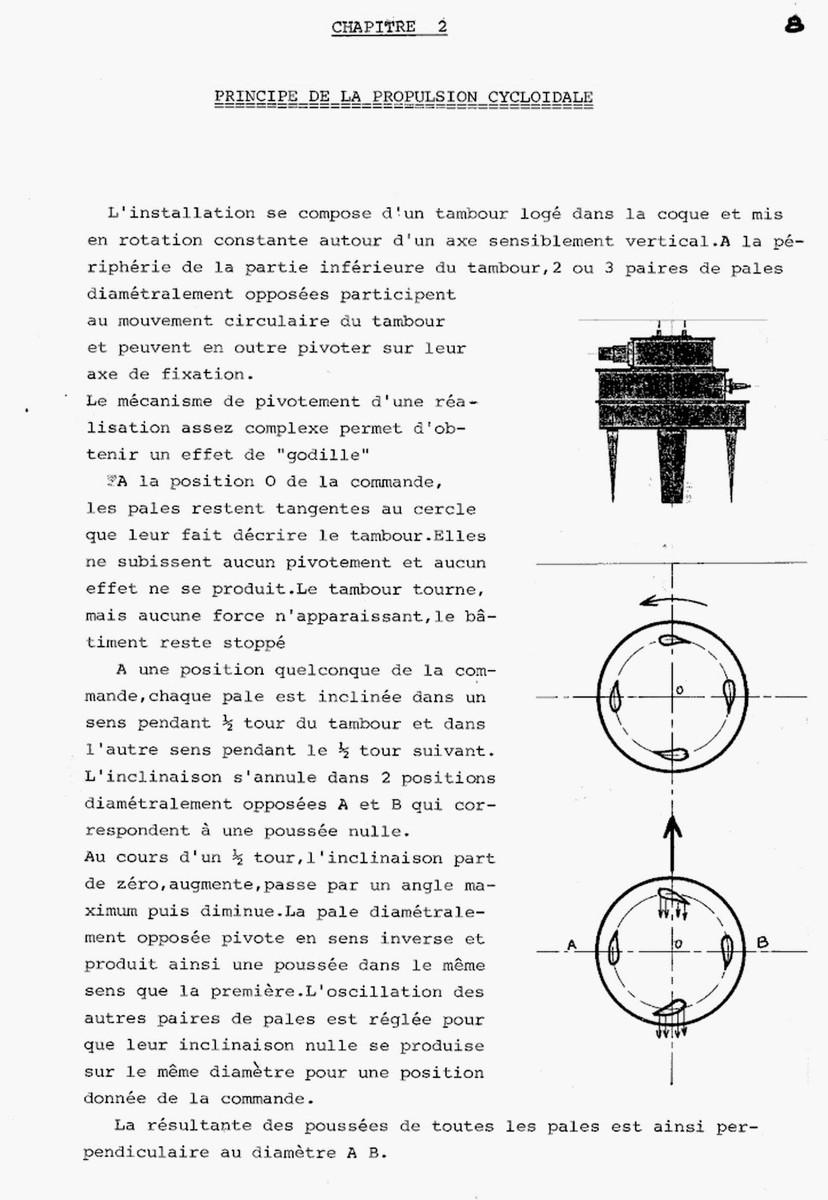Propulseur cycloïdal -  Système Voight-Schneider  2102
