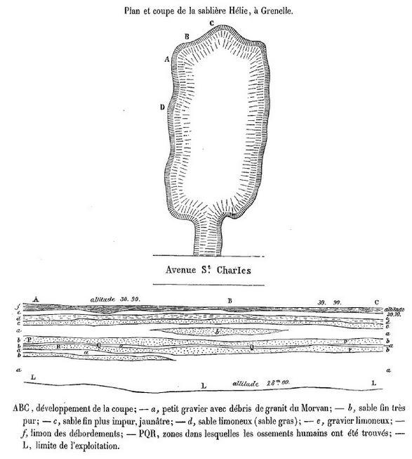 """Levallois et les outils """"taille Levallois"""" Sabliy10"""