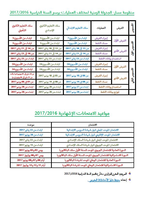منظومة مسار massar 2017 : تاريخ اجراء الامتحانات و الفروض و النتائج الإبتدائي و الإعدادي و الثانوي Massar10