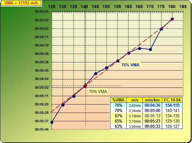 test de paliers 14avril 2017 Test_p10